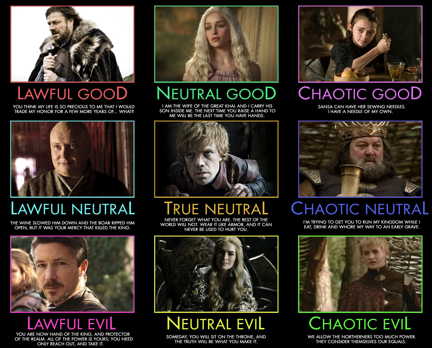 Alignment chart game of thrones season one