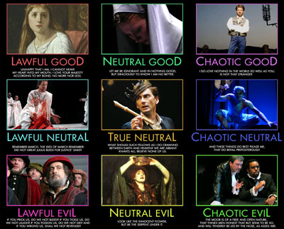 mightygodking dot com 187 post topic 187 alignment chart