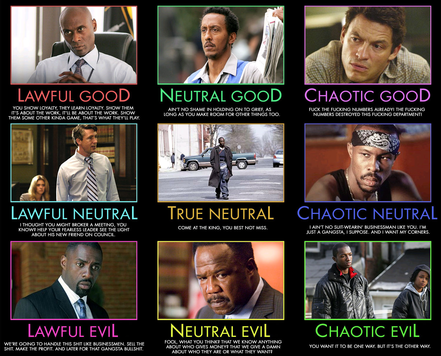 The Wire S Characters Charted By D Amp D Alignment Alexis